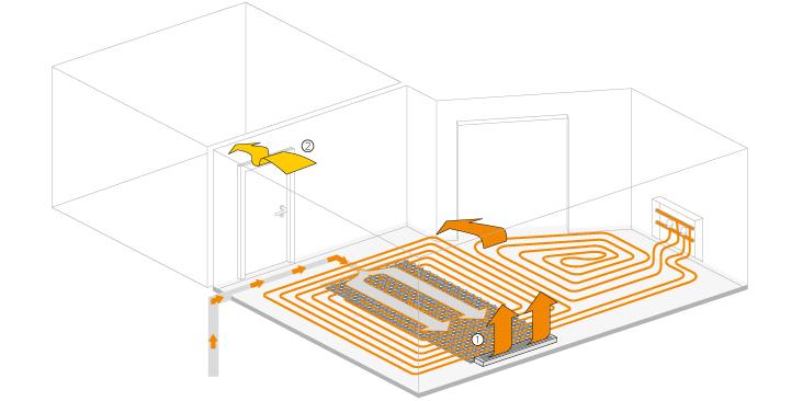 airconomy system modul schutz