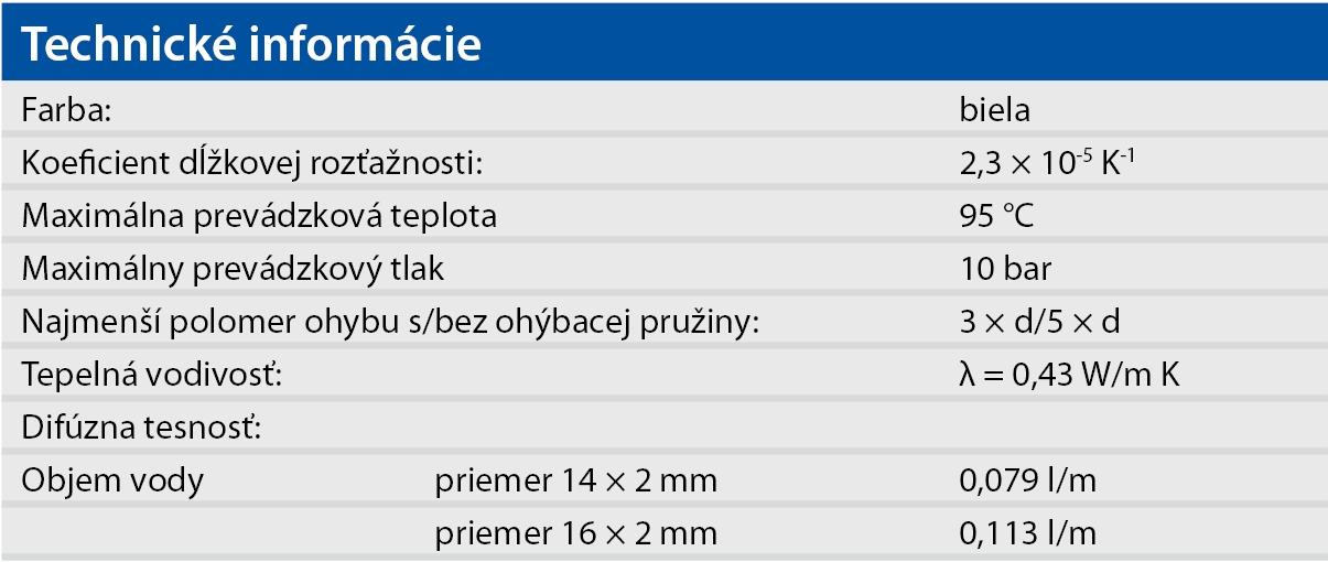pertalpert tech info
