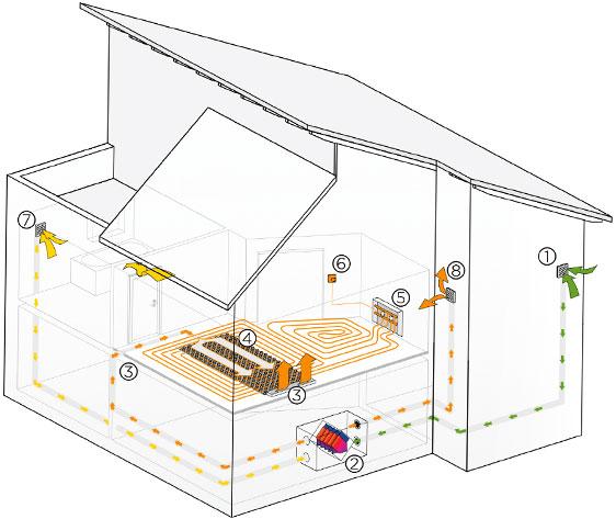 airconomy schema