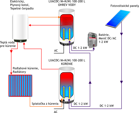 schema_fotovoltaika(1)