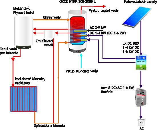 schema_fotovoltaika10