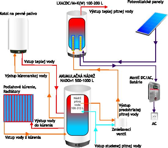 schema_fotovoltaika11
