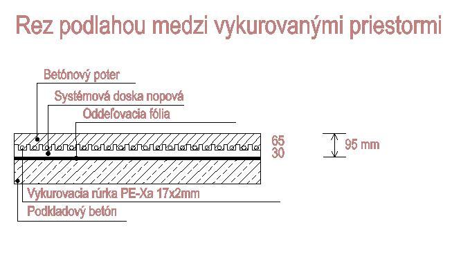 skladba podlahy 2NP